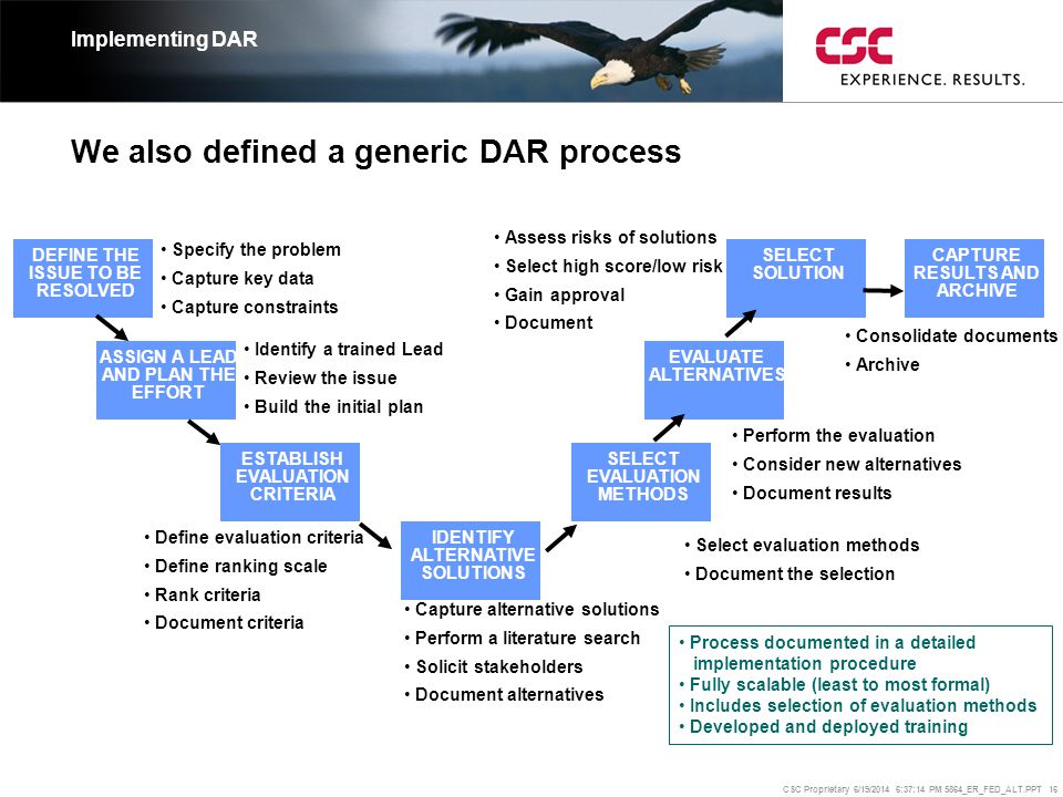We also defined a generic DAR process