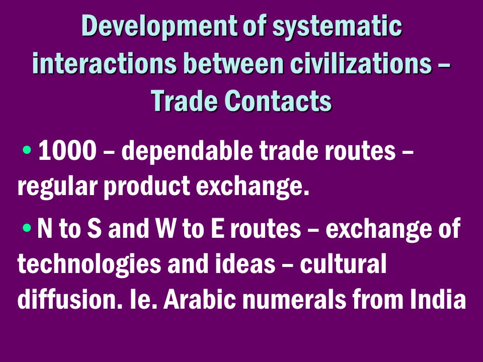 Development of systematic interactions between civilizations – Trade Contacts