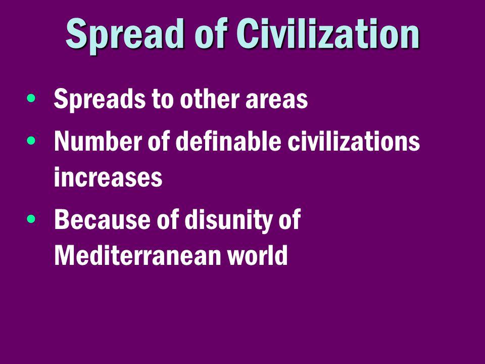 Spread of Civilization