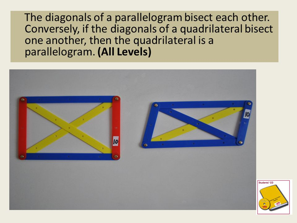 The diagonals of a parallelogram bisect each other