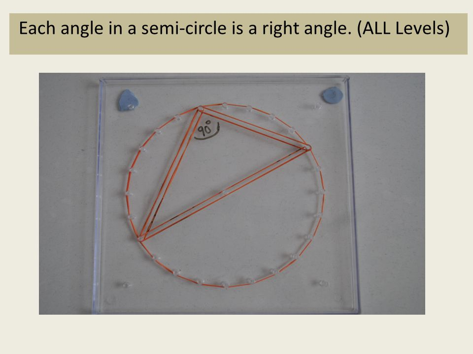 Each angle in a semi-circle is a right angle. (ALL Levels)