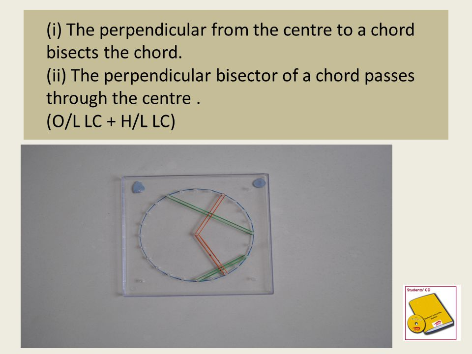 (i) The perpendicular from the centre to a chord bisects the chord
