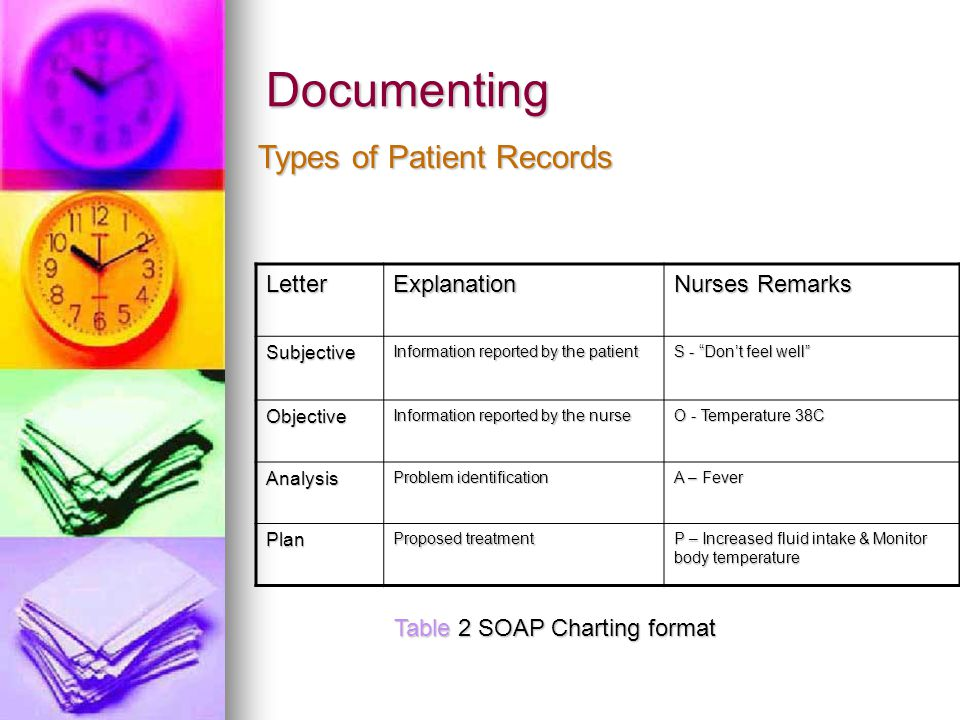 Documenting Types of Patient Records Letter Explanation Nurses Remarks