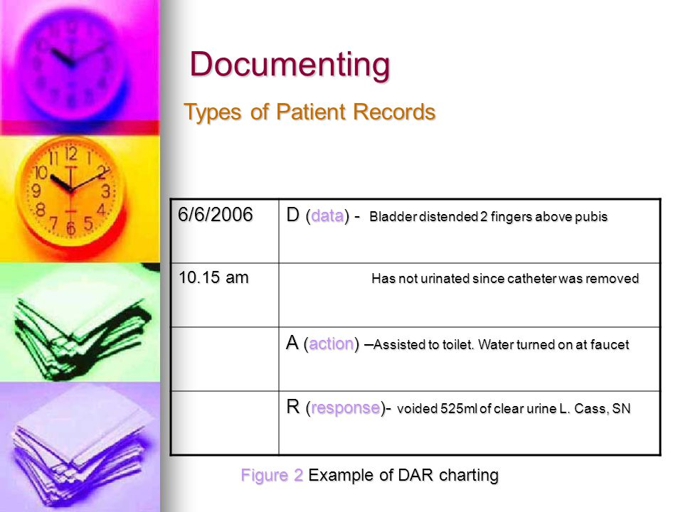 Documenting Types of Patient Records 6/6/2006
