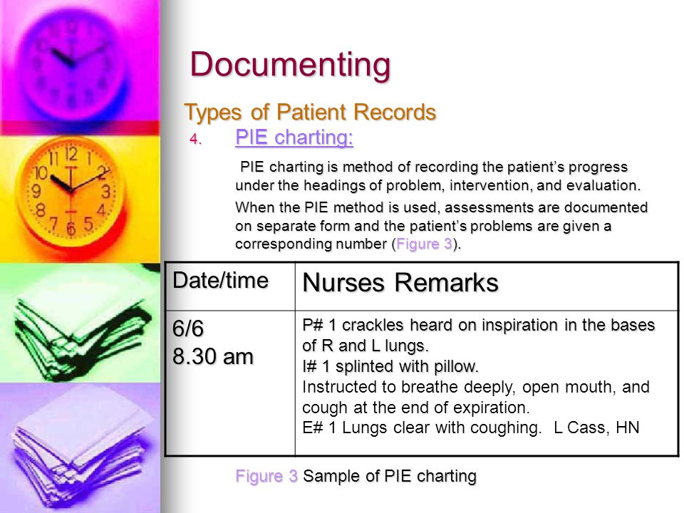 Documenting Nurses Remarks Types of Patient Records Date/time 6/6