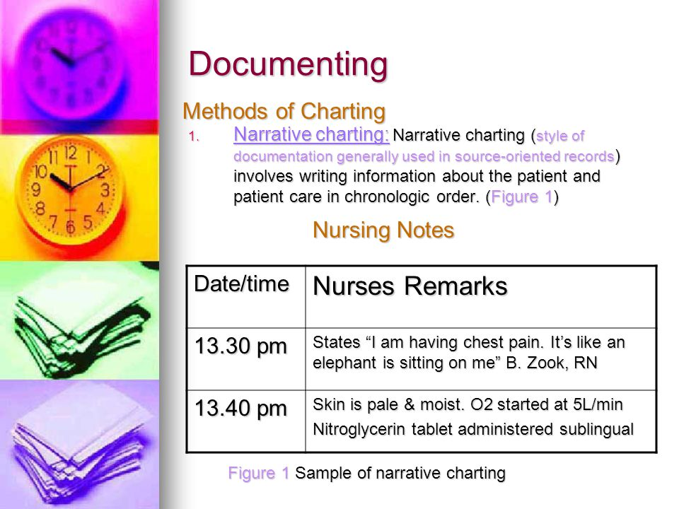Documenting Nurses Remarks Methods of Charting Date/time 13.30 pm
