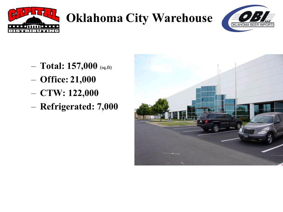 Oklahoma City Warehouse