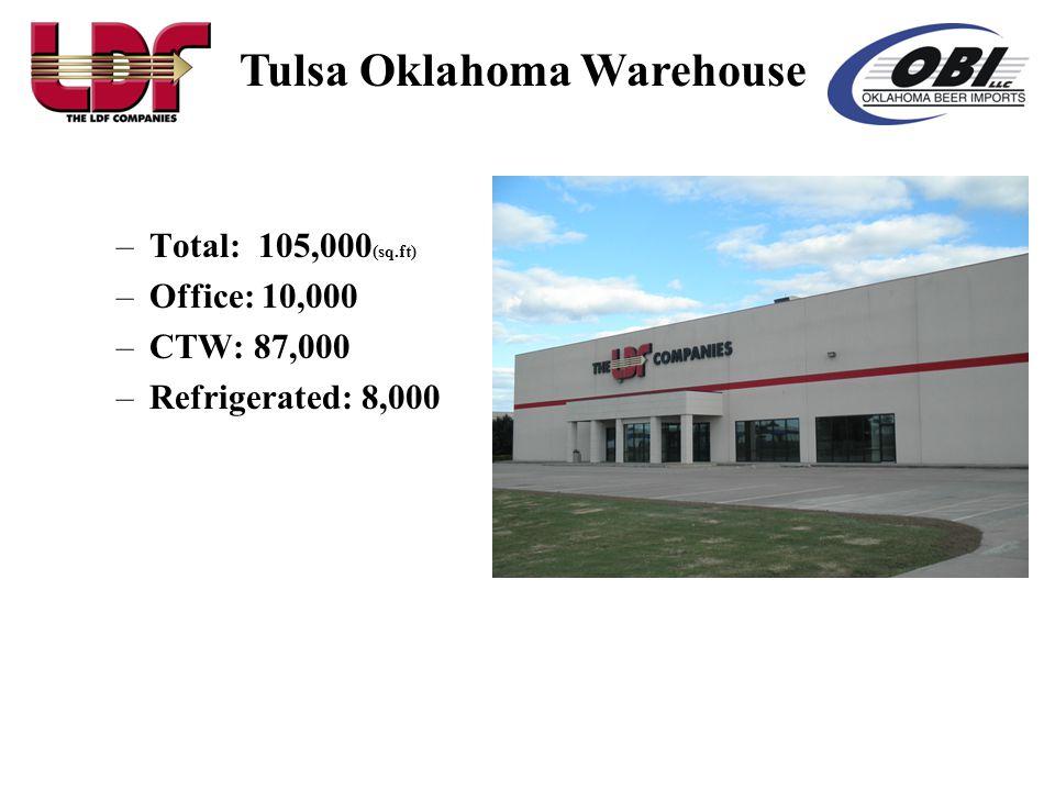 Tulsa Oklahoma Warehouse
