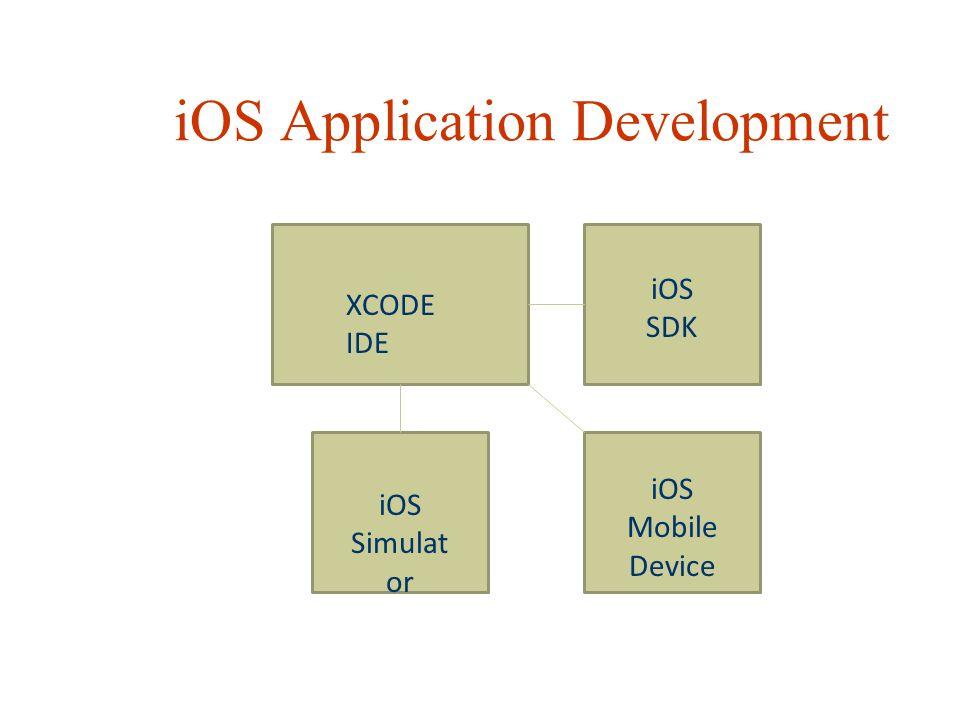 iOS Application Development