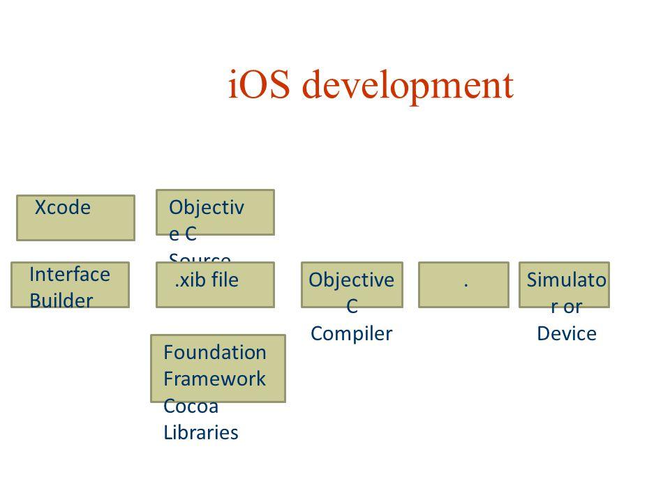 iOS development Xcode Objective C Source Interface Builder .xib file