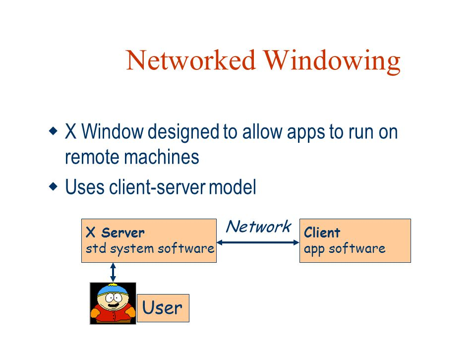 Networked Windowing X Window designed to allow apps to run on remote machines. Uses client-server model.