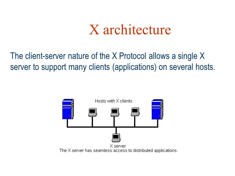 X architecture The client-server nature of the X Protocol allows a single X server to support many clients (applications) on several hosts.