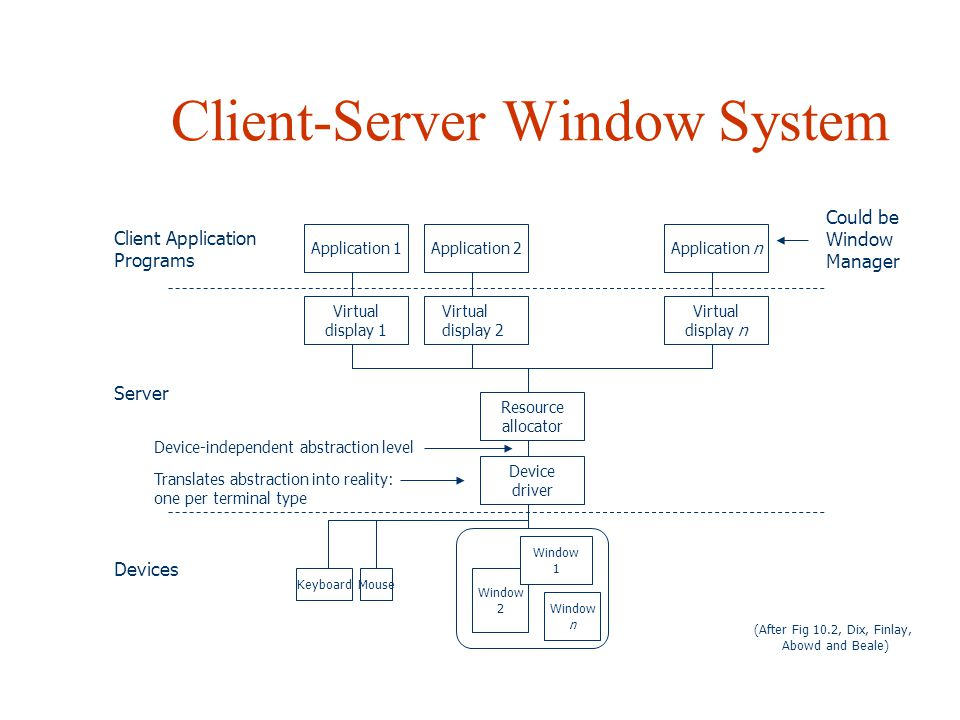 Client-Server Window System