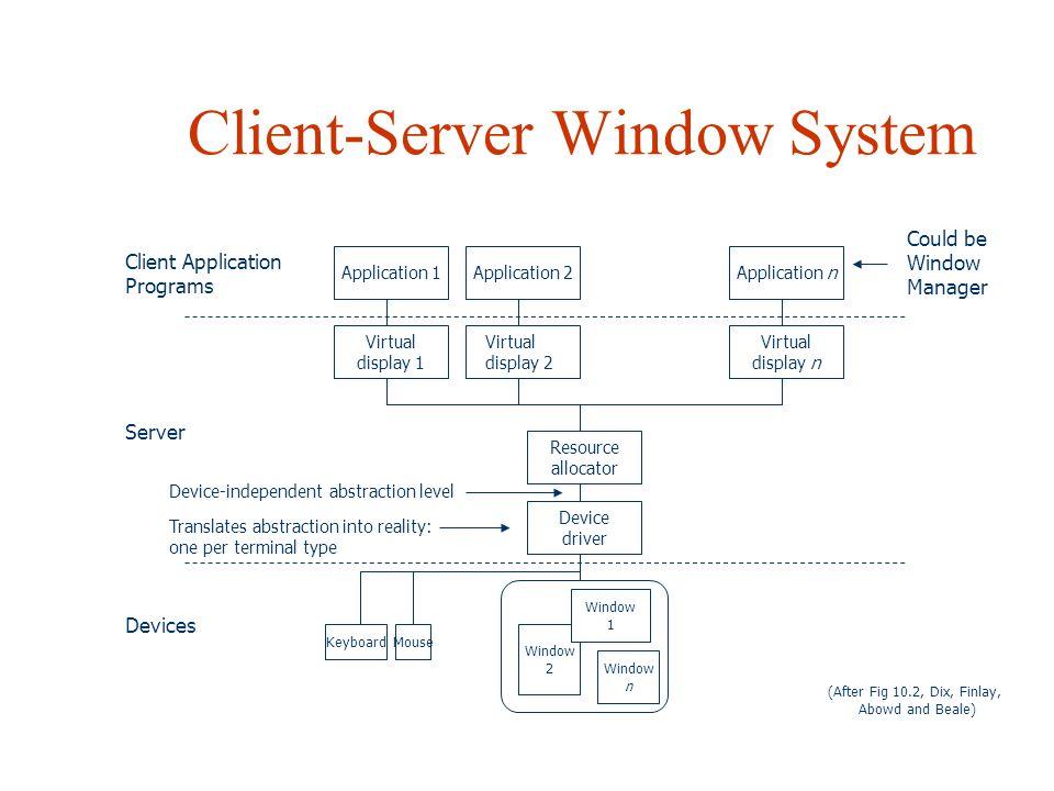 Client-Server Window System