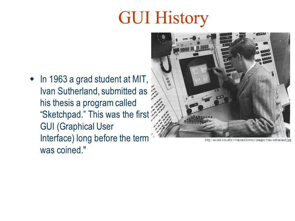 GUI History
