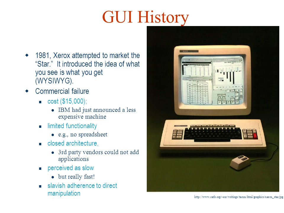 GUI History 1981, Xerox attempted to market the Star. It introduced the idea of what you see is what you get (WYSIWYG).