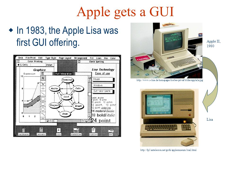 Apple gets a GUI In 1983, the Apple Lisa was first GUI offering.