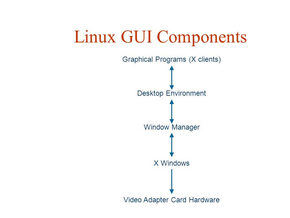 Linux GUI Components Graphical Programs (X clients)