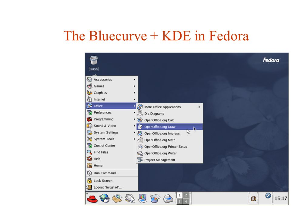 The Bluecurve + KDE in Fedora
