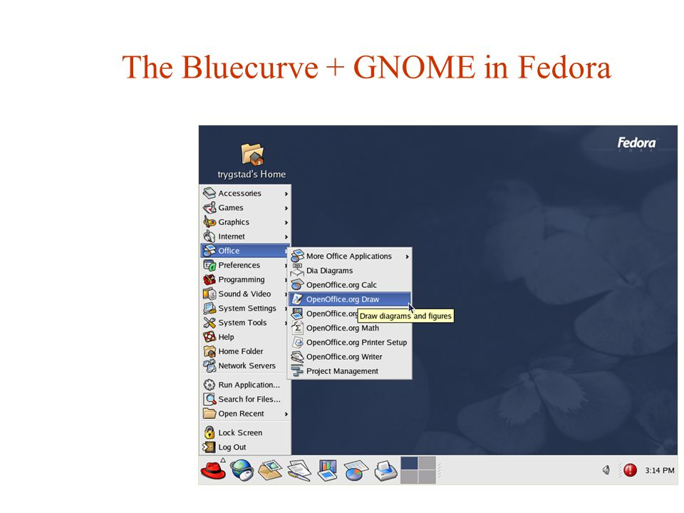 The Bluecurve + GNOME in Fedora