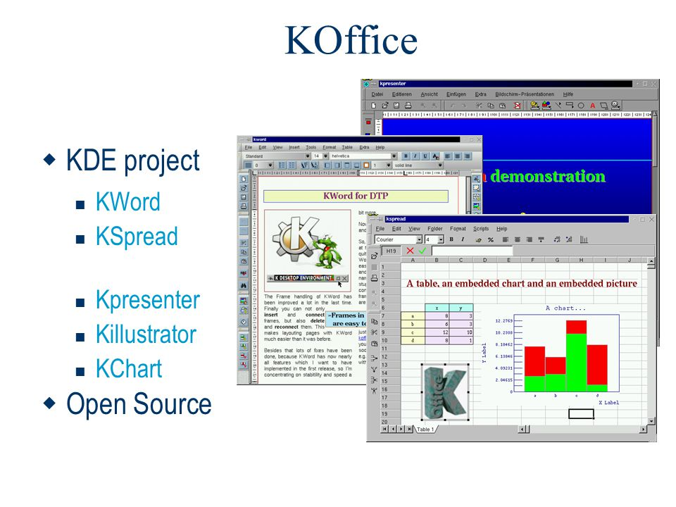 KOffice KDE project Open Source KWord KSpread Kpresenter Killustrator