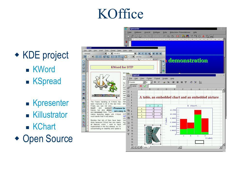 KOffice KDE project Open Source KWord KSpread Kpresenter Killustrator