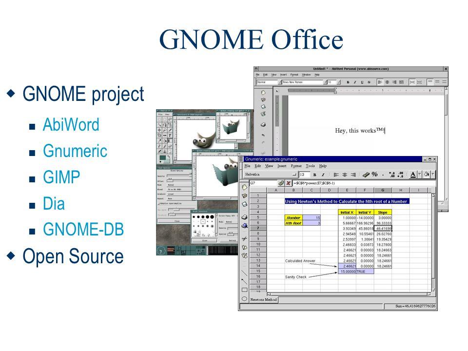 GNOME Office GNOME project Open Source AbiWord Gnumeric GIMP Dia