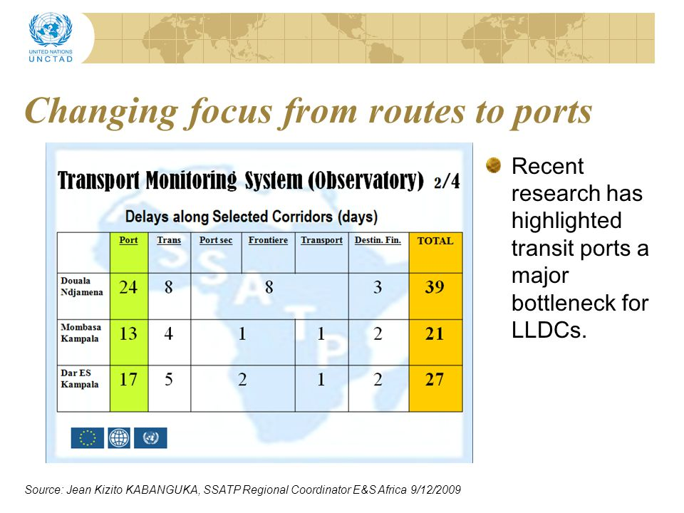 Changing focus from routes to ports
