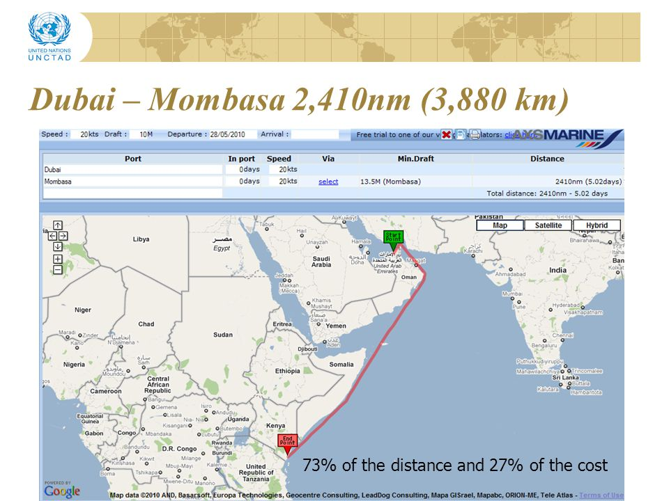 Dubai – Mombasa 2,410nm (3,880 km) 73% of the distance and 27% of the cost