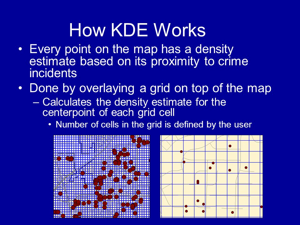 How KDE Works Every point on the map has a density estimate based on its proximity to crime incidents.