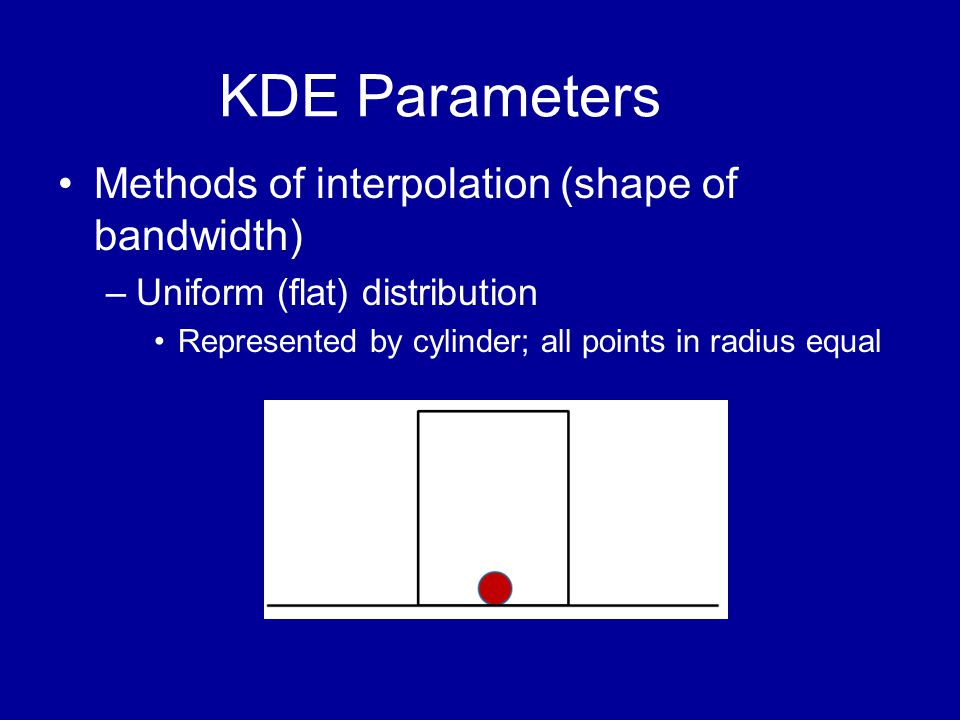 KDE Parameters Methods of interpolation (shape of bandwidth)