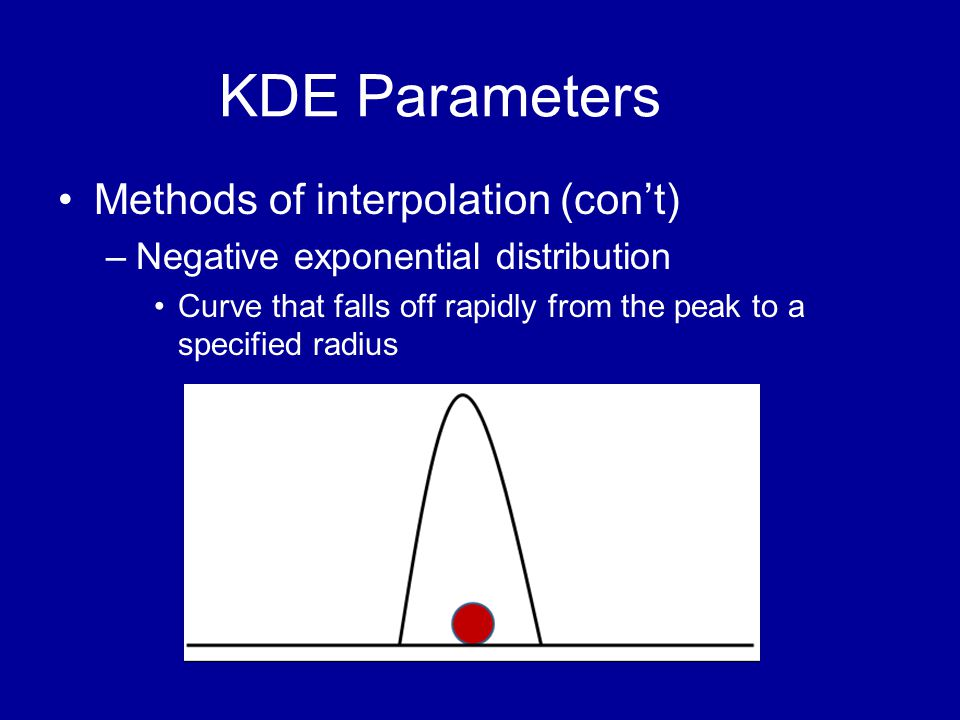 KDE Parameters Methods of interpolation (con't)