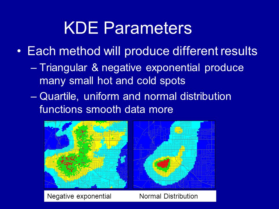 KDE Parameters Each method will produce different results