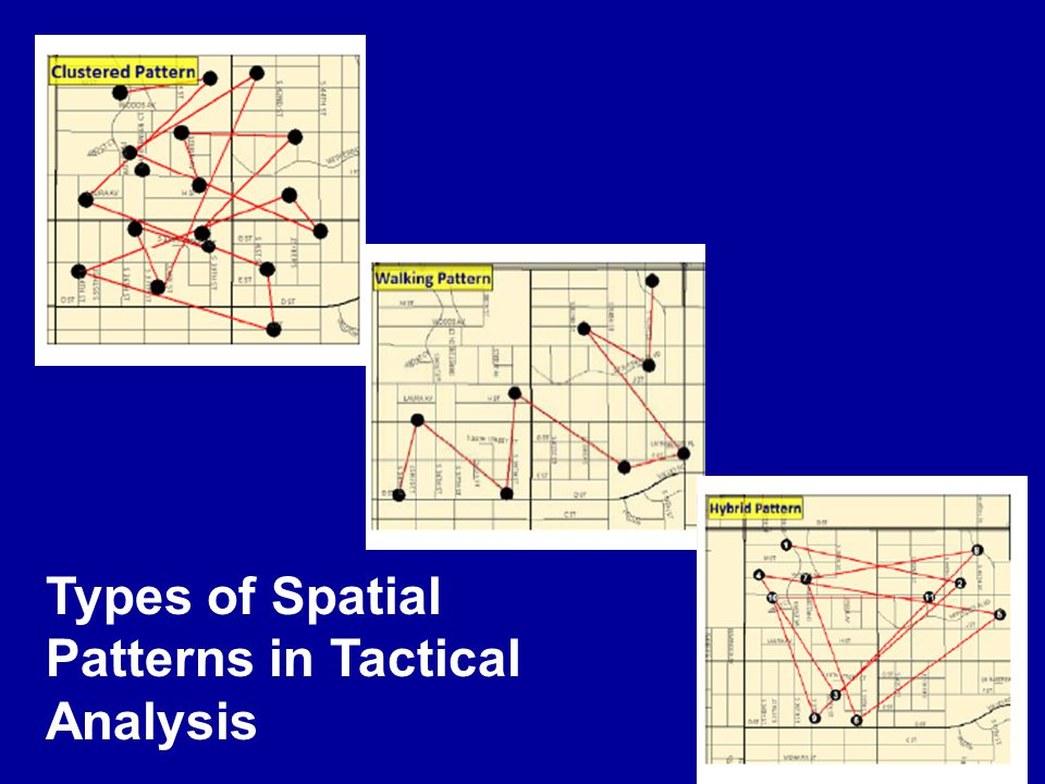 Types of Spatial Patterns in Tactical Analysis