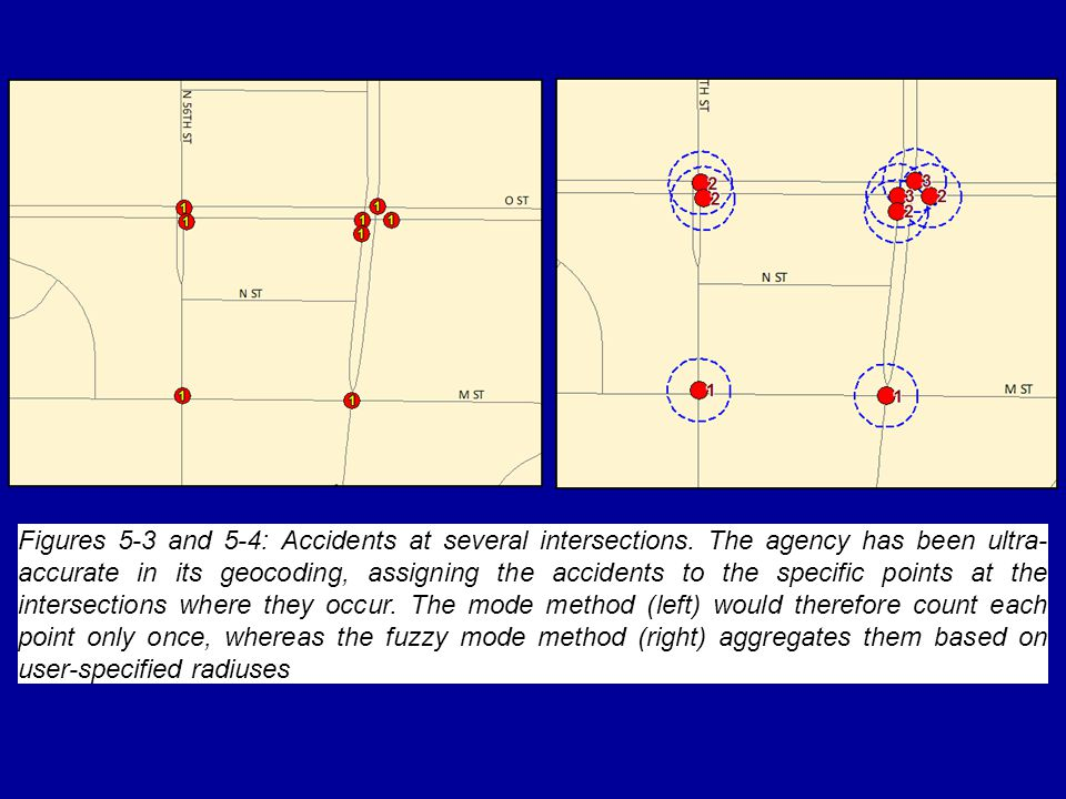 Figures 5-3 and 5-4: Accidents at several intersections