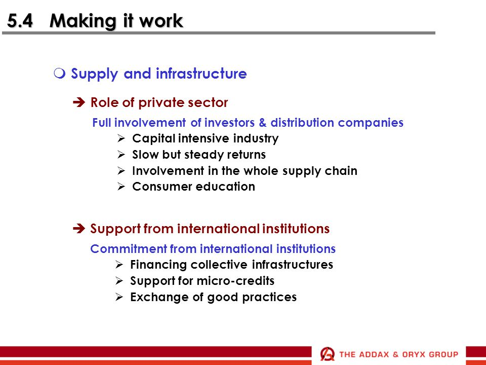 5.4 Making it work Supply and infrastructure Role of private sector