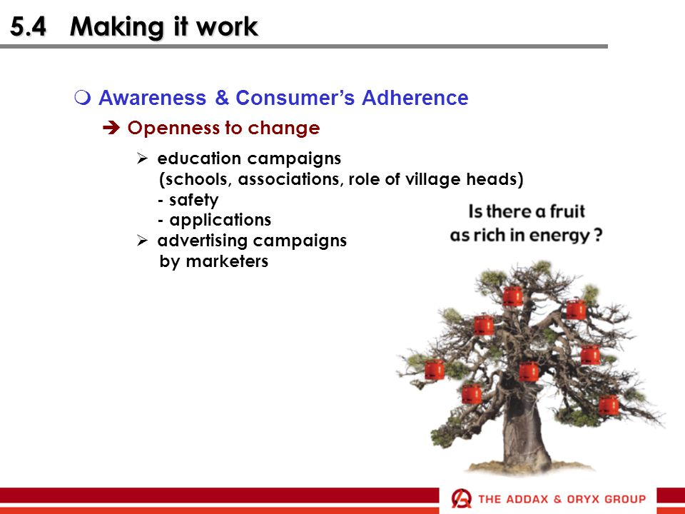 5.4 Making it work Awareness & Consumer's Adherence Openness to change