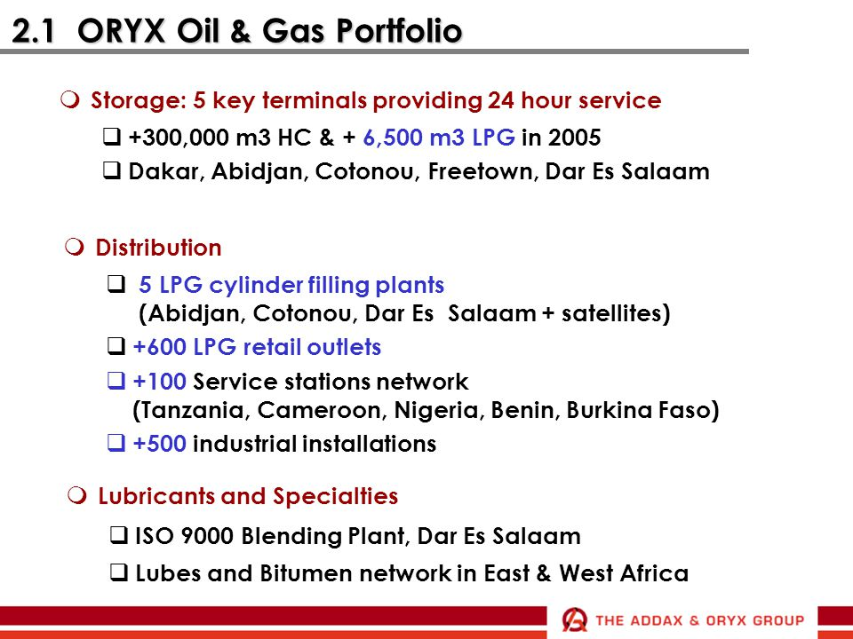 2.1 ORYX Oil & Gas Portfolio