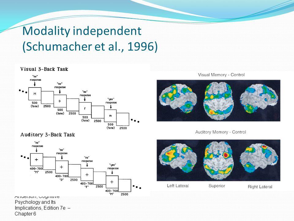 Modality independent (Schumacher et al., 1996)