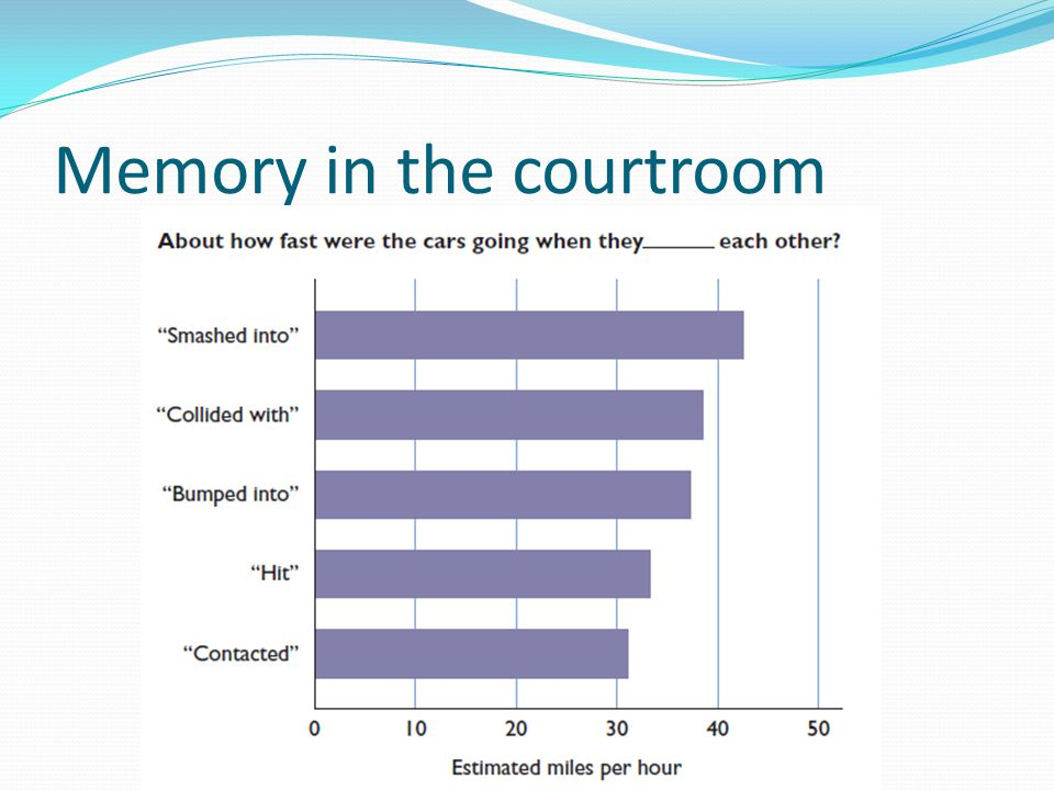 Memory in the courtroom