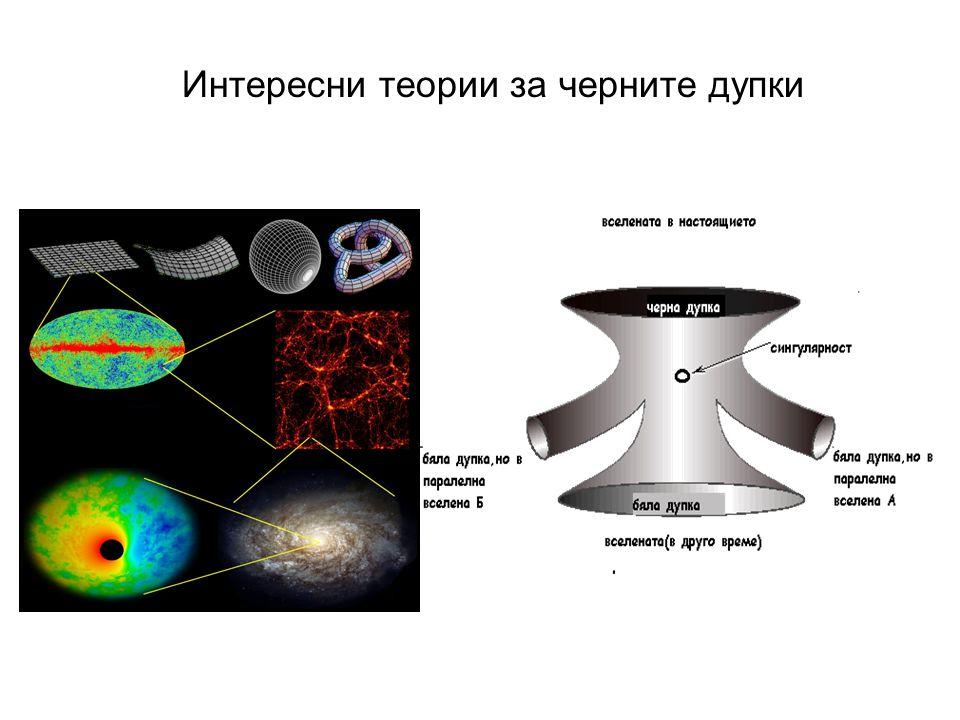 Интересни теории за чeрните дупки