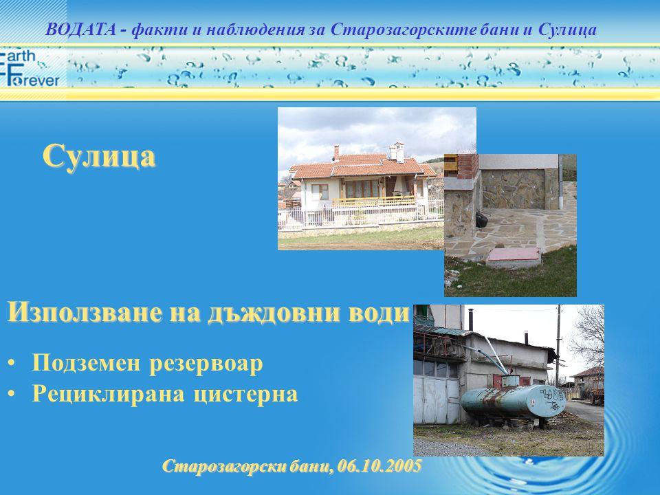 Сулица Използване на дъждовни води Подземен резервоар