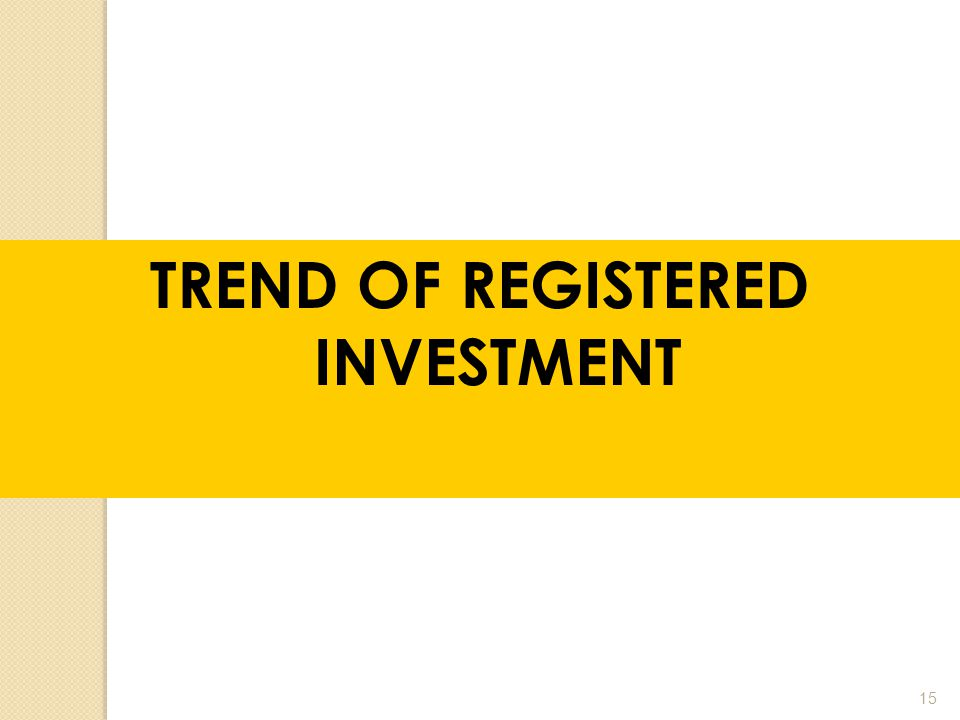 TREND OF REGISTERED INVESTMENT