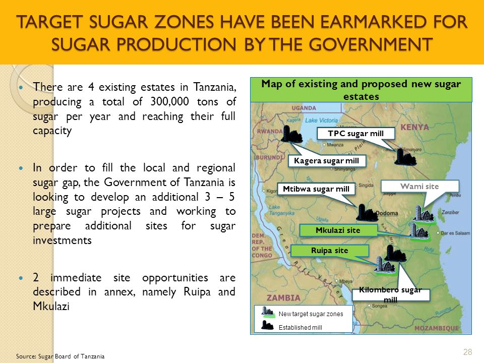 Map of existing and proposed new sugar estates