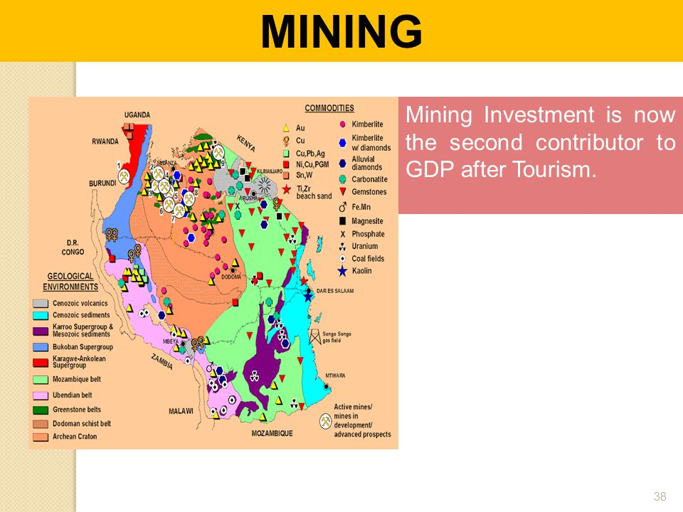 MINING Mining Investment is now the second contributor to GDP after Tourism.