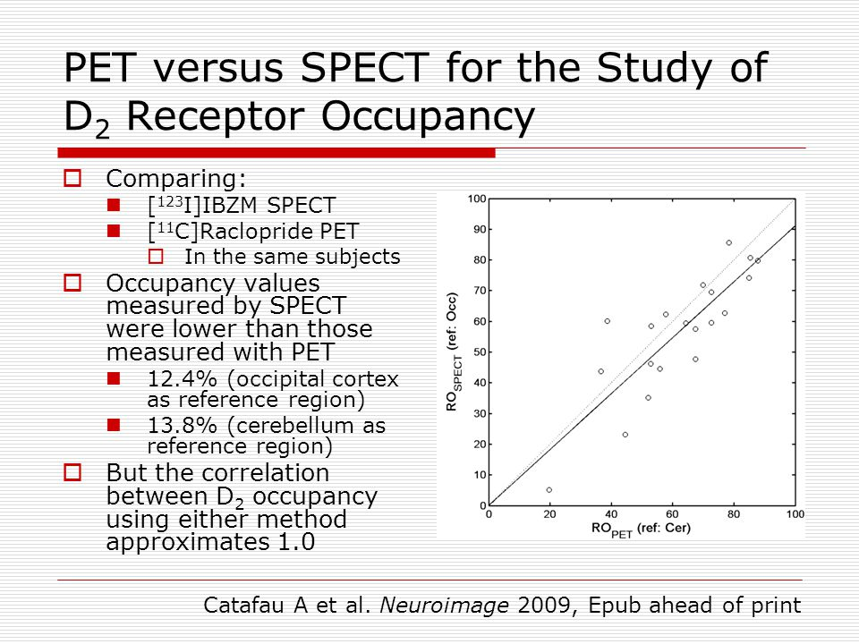 PET versus SPECT for the Study of D2 Receptor Occupancy