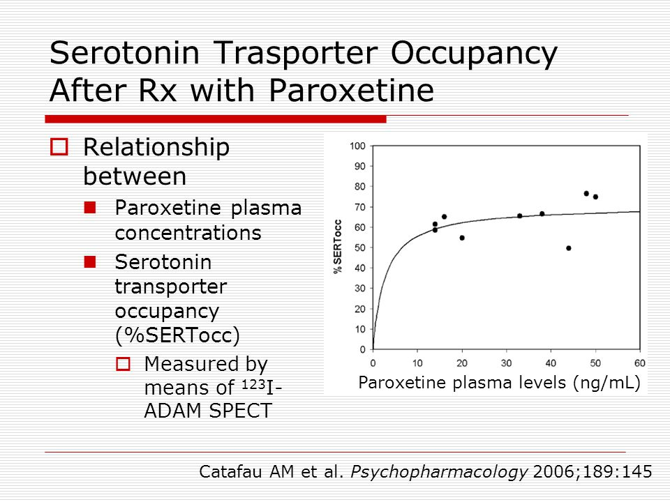 Serotonin Trasporter Occupancy After Rx with Paroxetine