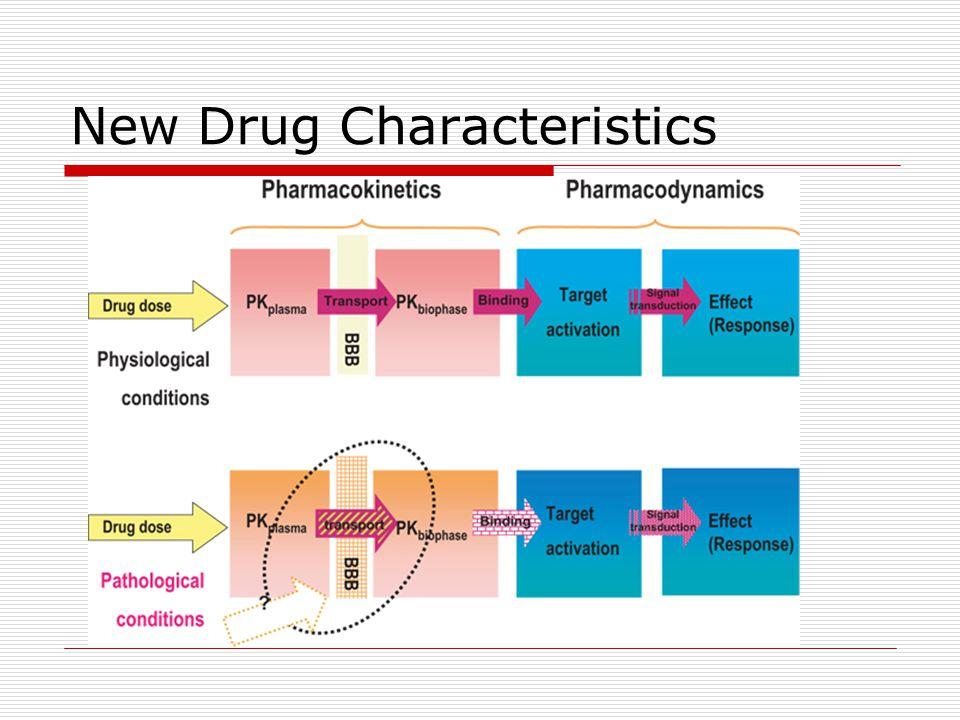 New Drug Characteristics