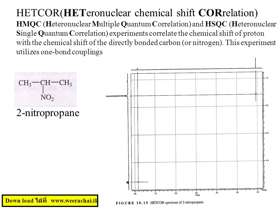 HETCOR(HETeronuclear chemical shift CORrelation)