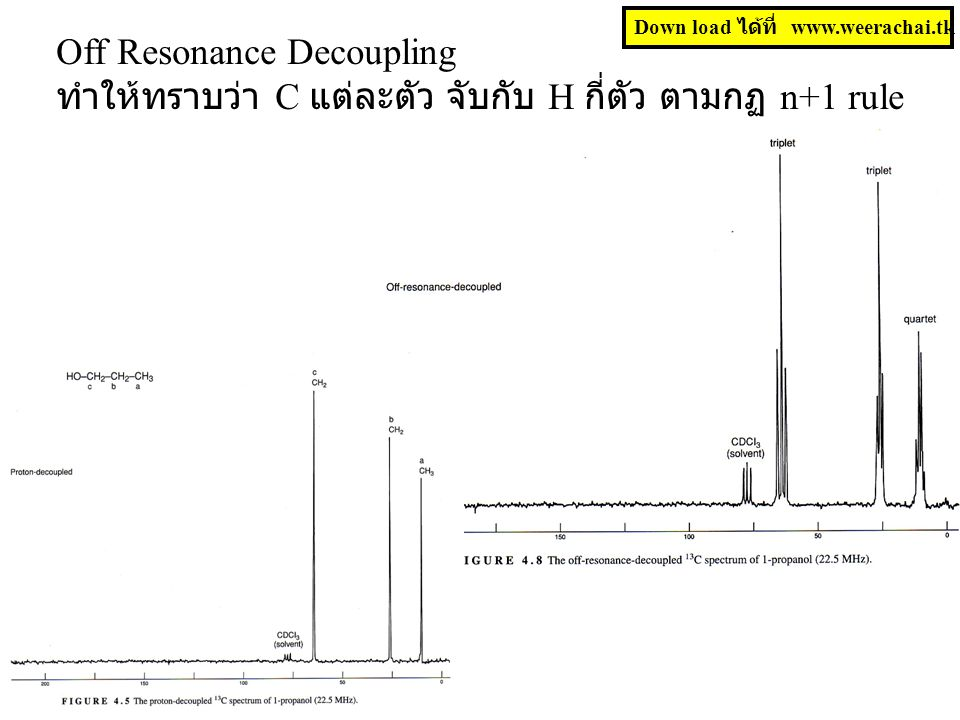 Off Resonance Decoupling